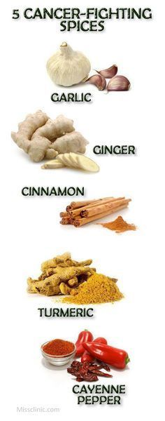 Super Herbs that Fight Against Cancer