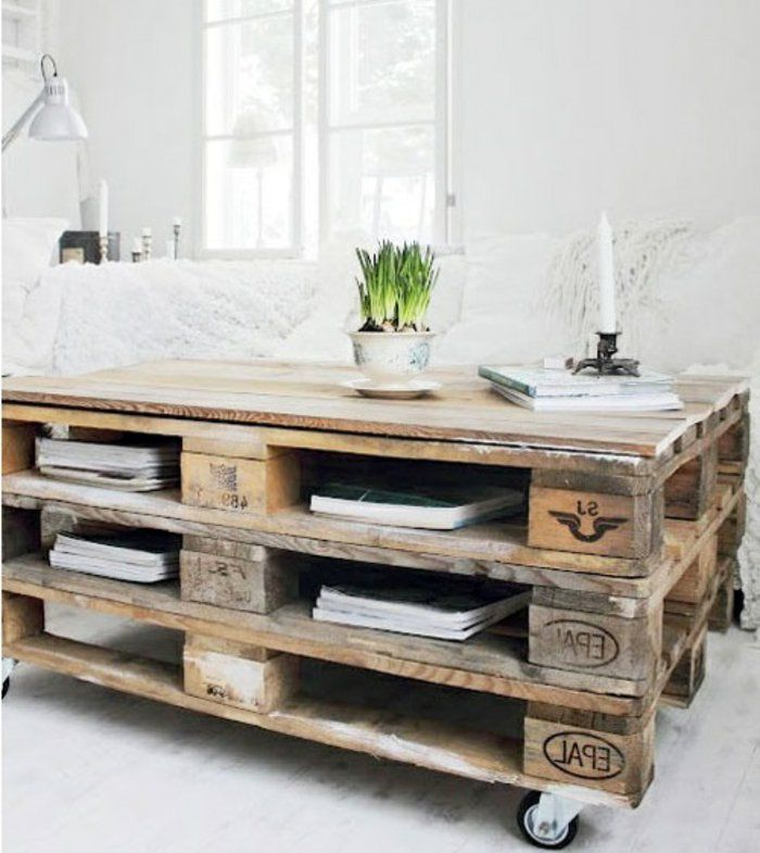 17 best ideas about table basse palette on pinterest - Transformer palette table basse ...