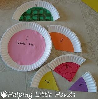 paper plate fractions ks1