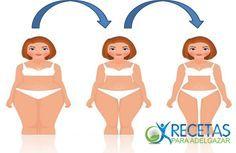 """Únete al reto del """"Vaso Verde"""" y pierde un 1 kilo de grasa por día  #Nutrición y #Salud YG > nutricionysaludyg.com"""