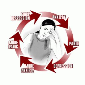 How To Control and Stop Generalized Anxiety Disorder