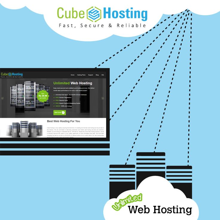 The advances and secure #Web #Hosting services available only at #CubeHost. Contact us now - https://goo.gl/F2GUQ6