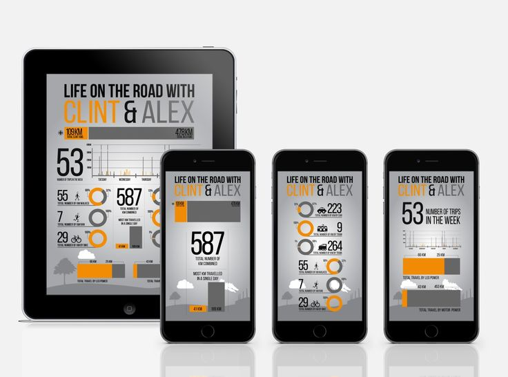 UI Design for Exercise Statistic Infographic Mobile responsive design for exercise comparison Clint Sanders Design clintsanders.tumblr.com