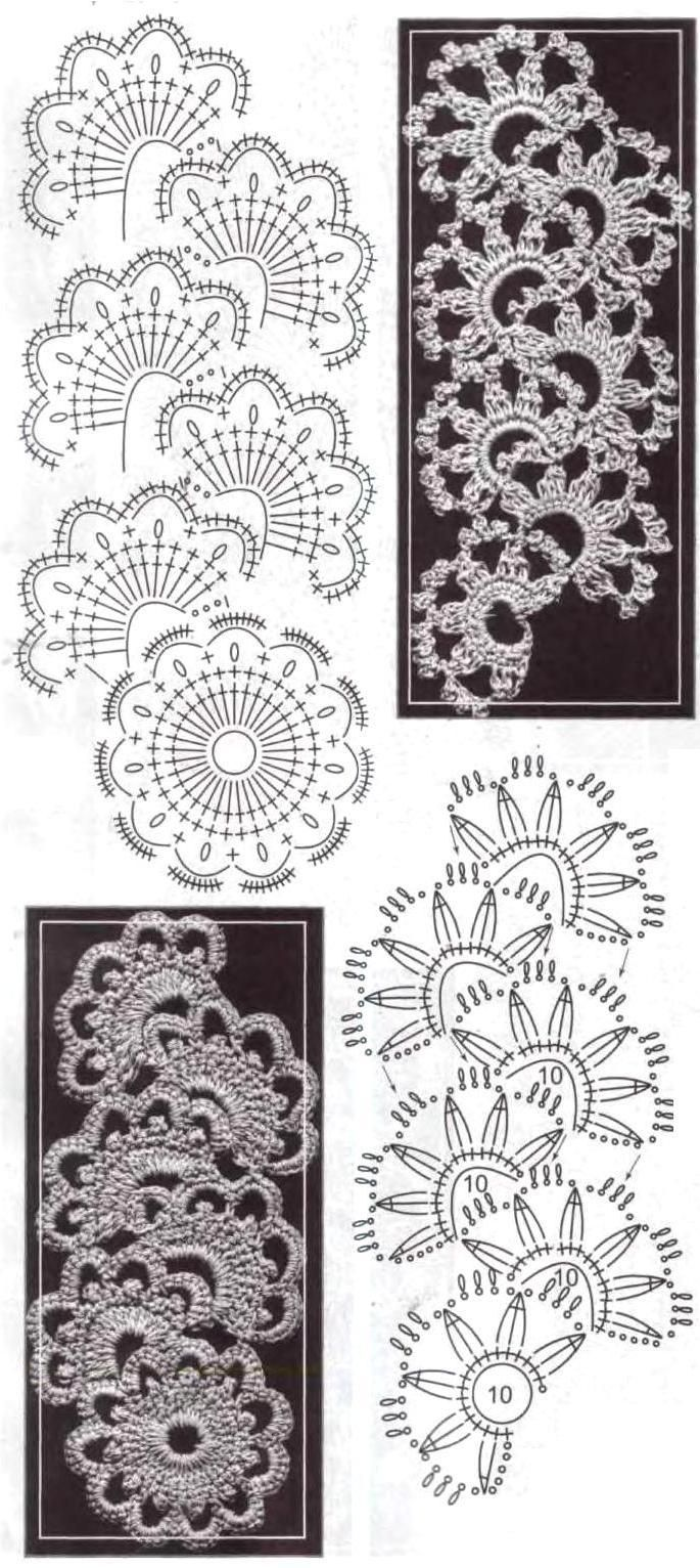 Many wonderful variations of Queen Anne's Lace #crochet stitch with charts on Russian site.