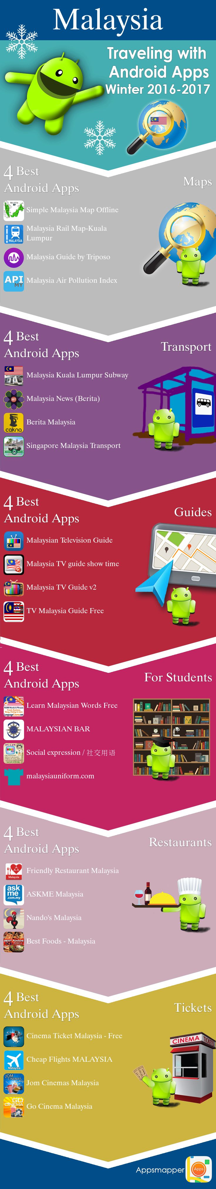 Malaysia Android apps: Travel Guides, Maps, Transportation, Biking, Museums, Parking, Sport and apps for Students.