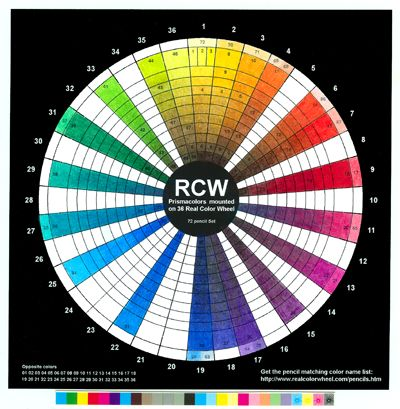 Prismacolor Pencils Color Chart  Color Wheel Chart  Color Theory