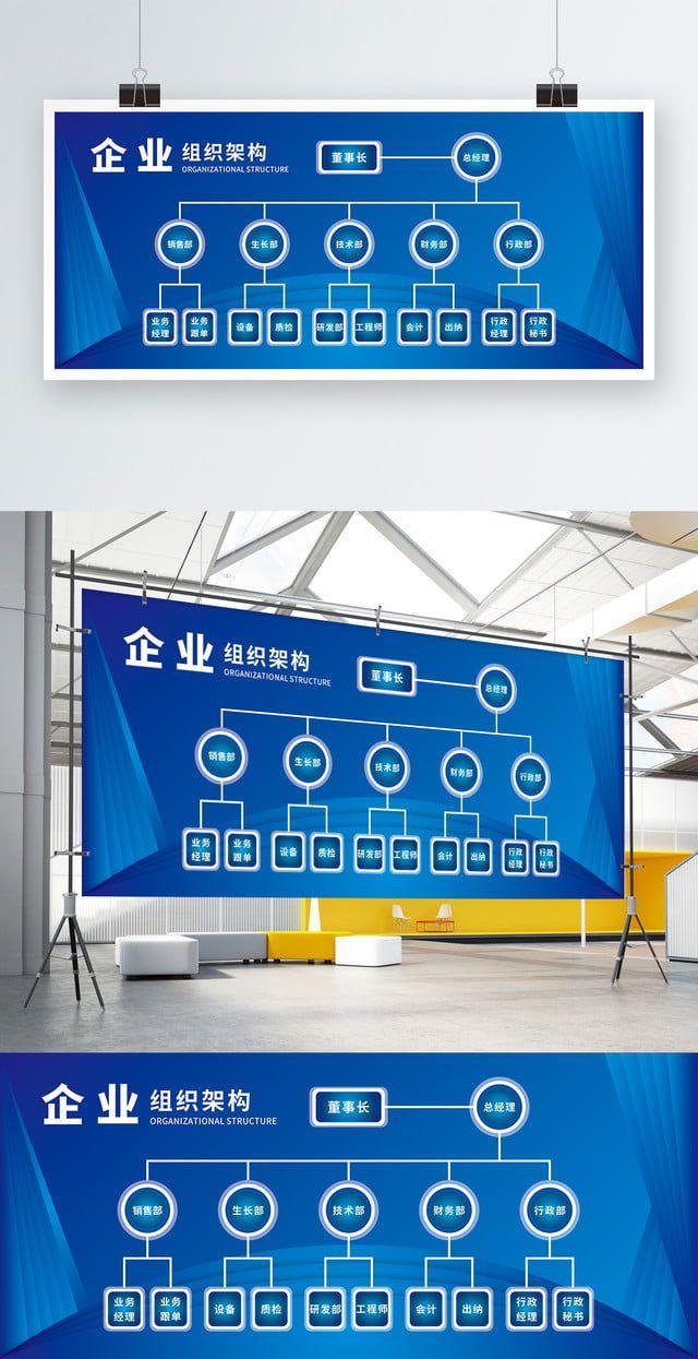 صورة مخطط الهيكل الإداري الشركة الأزرق الإلكترونية مجلس الإنماء والإعمار مخطط الهيكل الحدود الهيكل التنظيمي ت Company Structure Organization Chart Organization