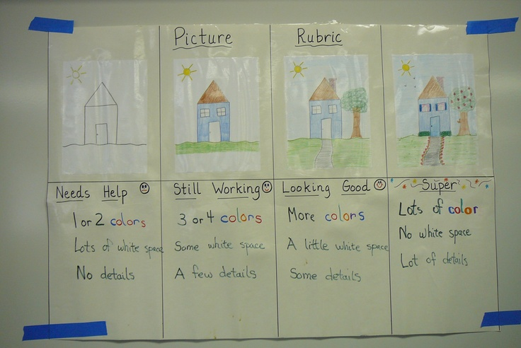 Illustration Rubric for kindergarteners. Create the drawings in front of students so they can really see how different a drawing looks when you add more colors and details. This is a great prerequisite to writers workshop.