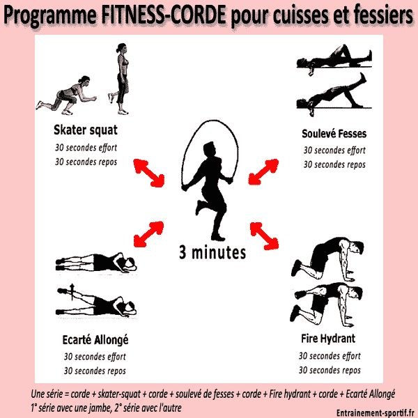 203 best fitness et musculation pour tous images on pinterest