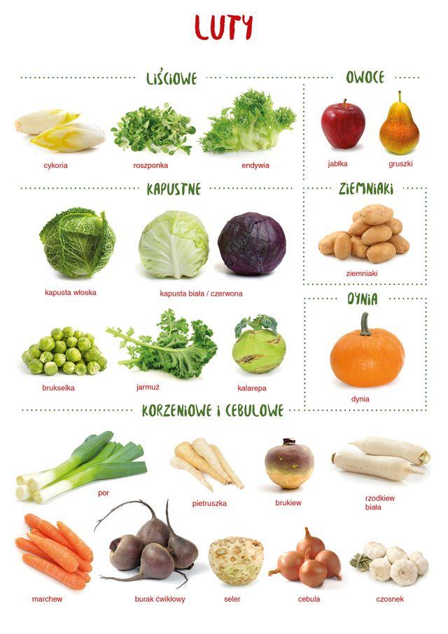 Warzywa i owoce sezonowe dostępne w lutym - salaterka