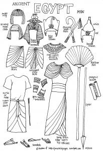 paper dolls from different eras and cultures - for art history