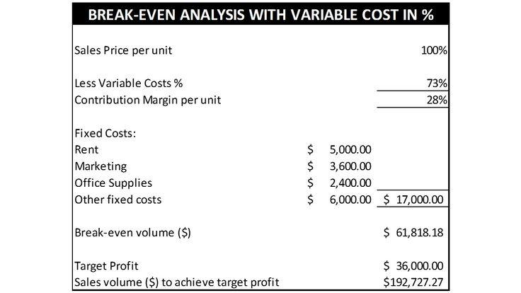 Leaseinstallment Loaninstallment Excel Finance Pmt