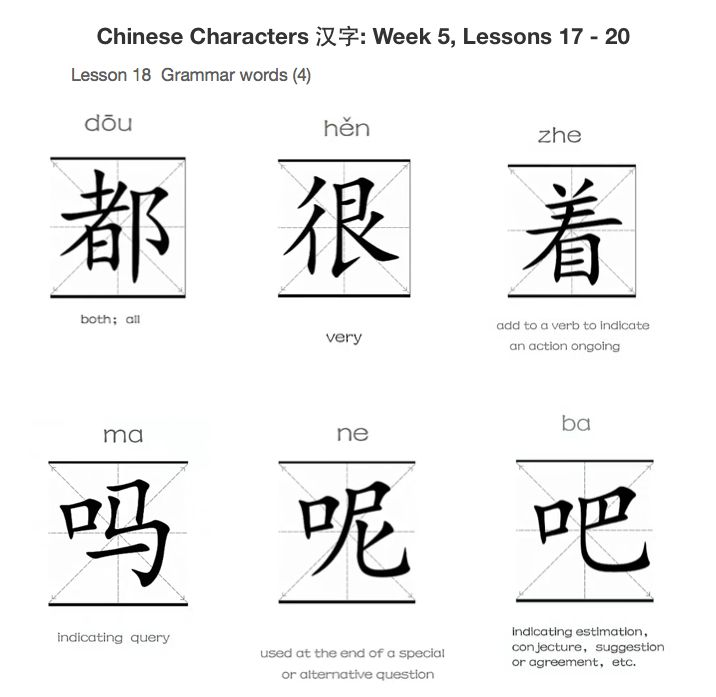 20 Best Chinese Characters Images On Pinterest Chinese Characters