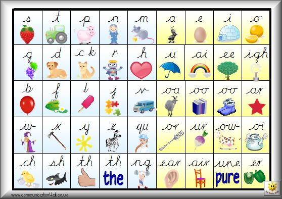 44 Phoneme Chart In Cursive Visit Http Www