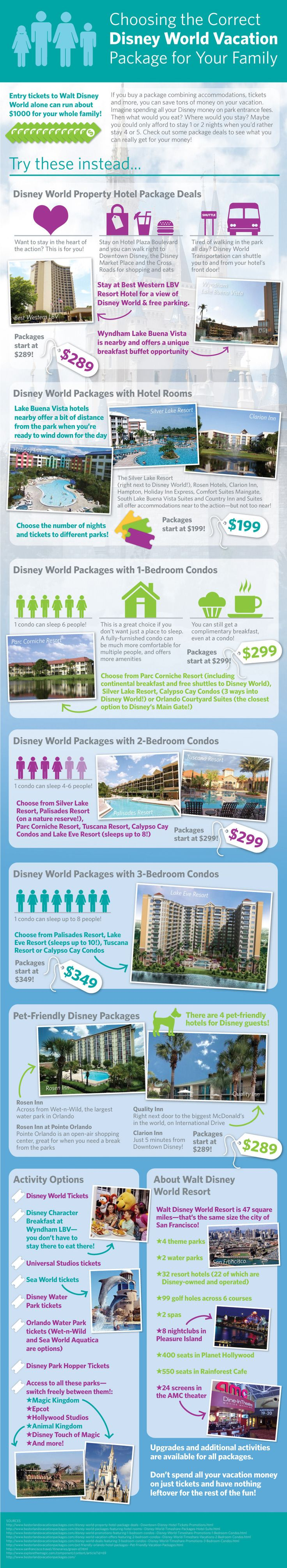 Great pricing on discount Disney World packages and vacations.  This is our Infographic.