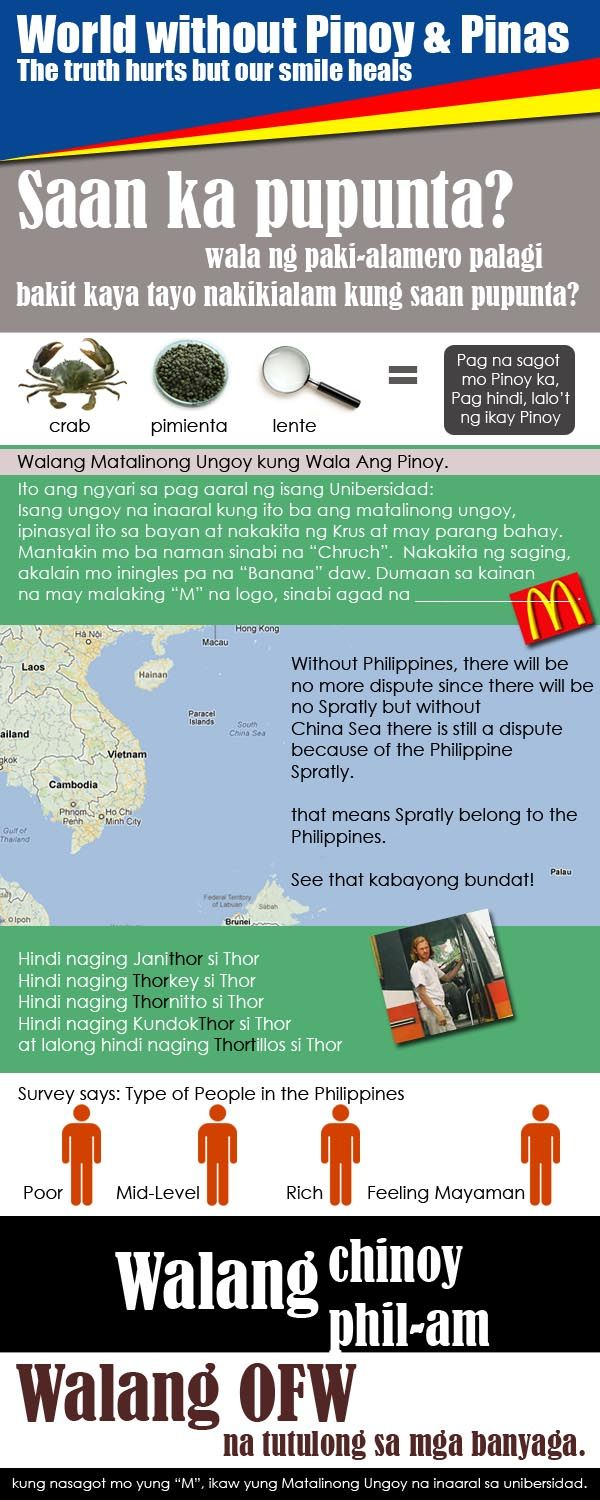 No Spratly Island Without Philippines