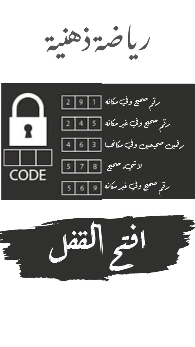 Pin By Hashim On الغاز In 2021 Coding Character Calligraphy