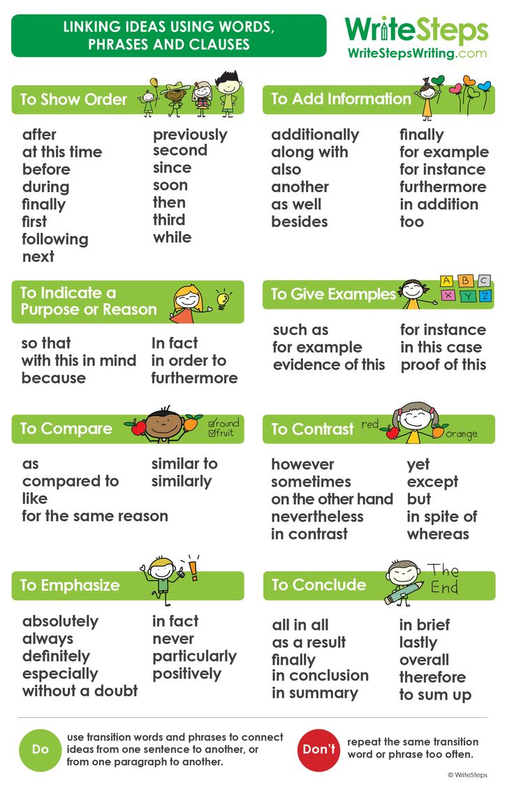 List transition words beginning paragraph