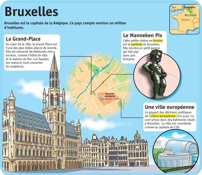 Fiche exposés : Bruxelles