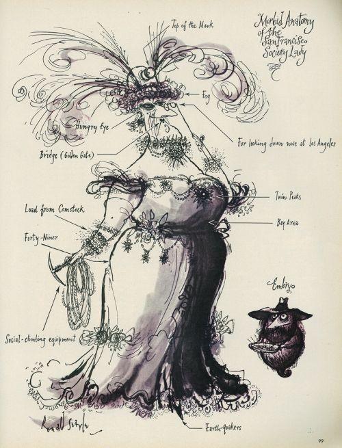 Morbid Anatomy of the San Francisco Society Lady, Ronald Searle