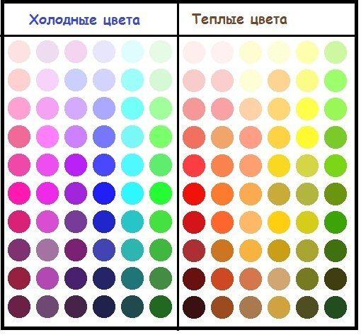 Теплые цвета палитра