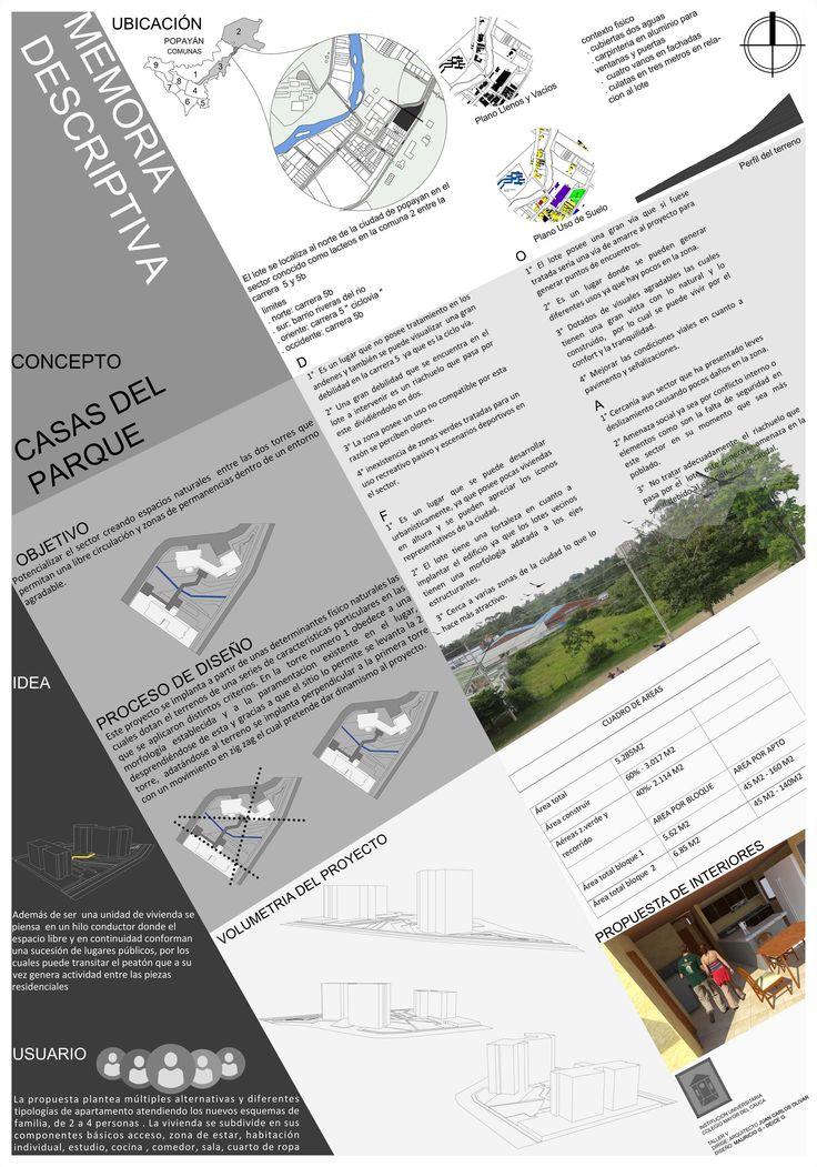 Memoria Descriptiva de vivienda Multifamiliar en Popayan Cauca