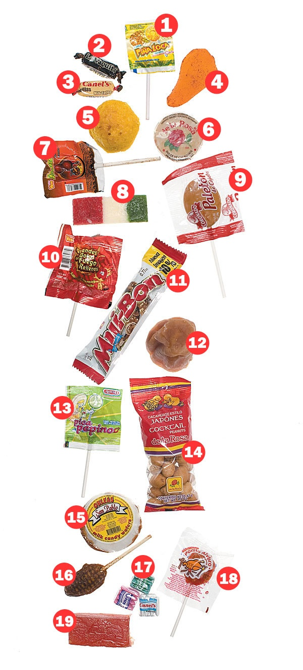 Mmmmmm, Mexican candies