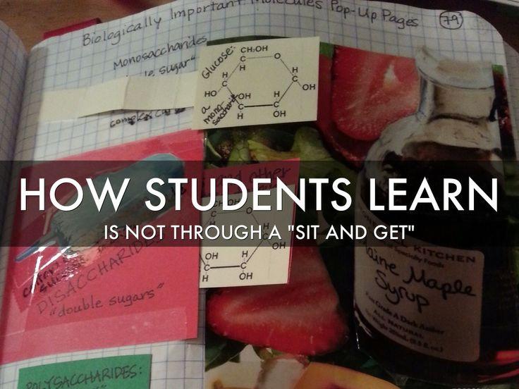 Interactive notebooks In AP Biology - Presentation Software That's Simple, Beautiful, and Fun   Haiku Deck