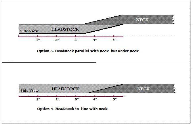 3 String Headstock Design 1 Part 2 Cigar Box Nation