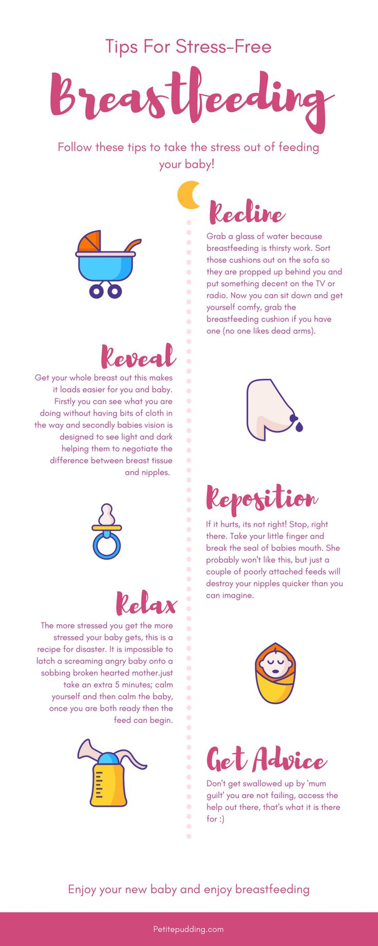 Breastfeeding and fertility fertility breastfeeding advice quot - Looking For A Simple Breastfeeding Guide Some Great Hints And Tips For First Time Mums