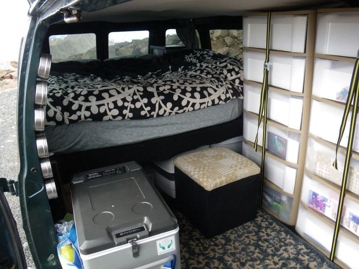 The Essential Living Components Of Vanifest Such As Solar Panel Battery And Accessories Are Covered In This Previous Post How I Set Up My Van For