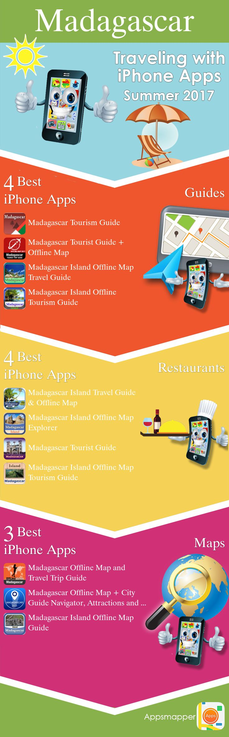 Madagascar iPhone apps: Travel Guides, Maps, Transportation, Biking, Museums, Parking, Sport and apps for Students.