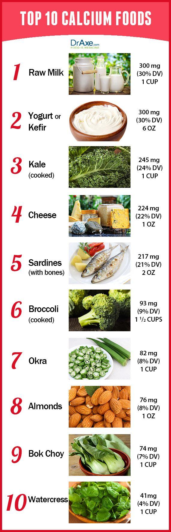 Calcium Foods list http://www.draxe.com #health #holistic #natural