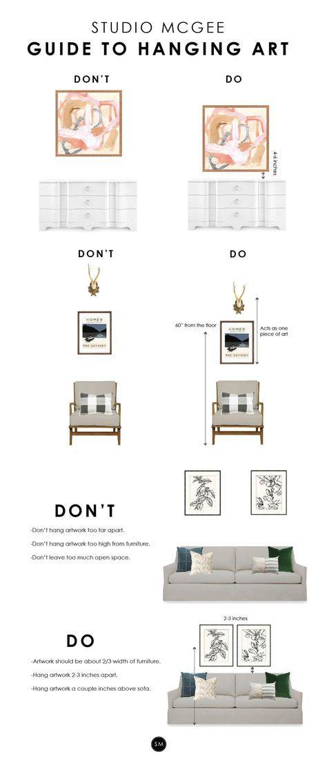 How to hang art... fantastic guide