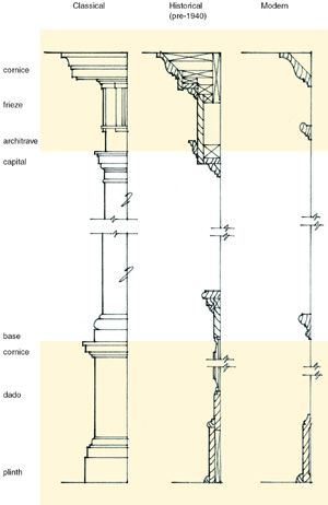 crown mold height - Google Search