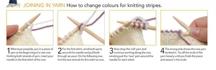 Knitting Basics How to knit, cast-on cable method, How to create a knit stitch, how to purl, how to cast off: Provisional Cast-on Method: Increases Make 1 increase: Decreases How to K2tog: How to SSK (slip, slip, knit): How to P2tog (purl 2 together): How to SKPO ( slip …