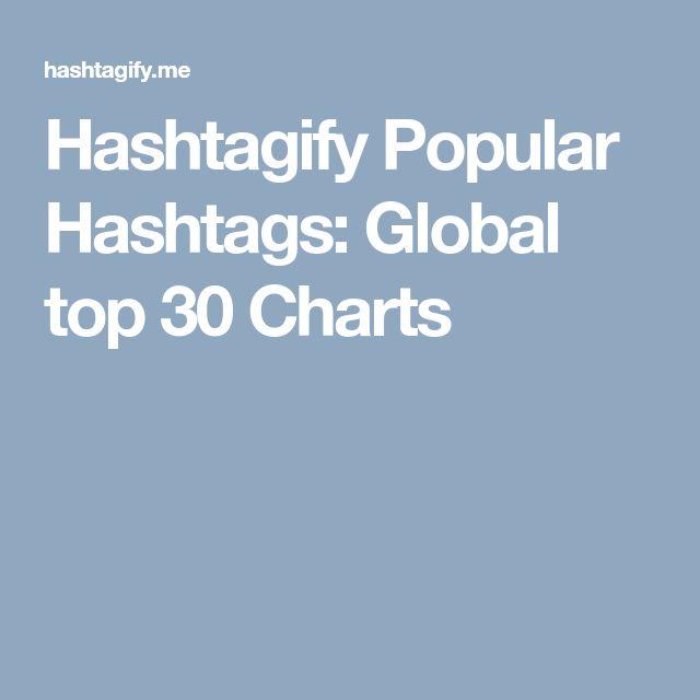 Hashtagify Popular Hashtags: Global top 30 Charts