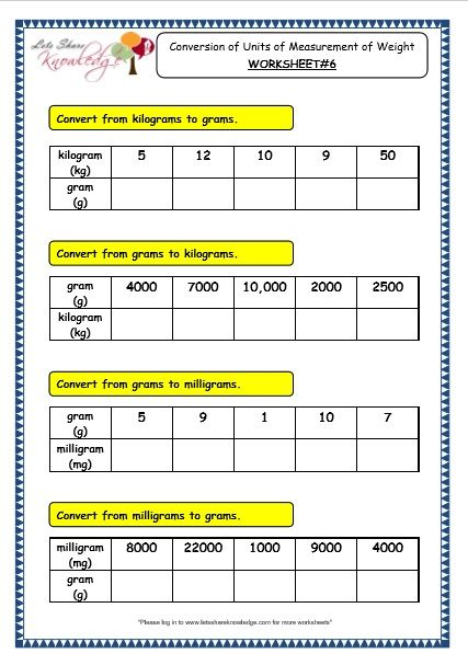 Grade 3 Maths Worksheets: (11.2 Conversion of Units of Measurement ...