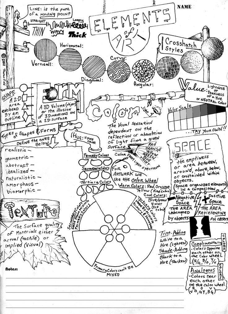 Printables Elements Of Art Worksheets 1000 ideas about art worksheets on pinterest sketchbook review students create their own elements of cheat sheet that shows and tells what each element is