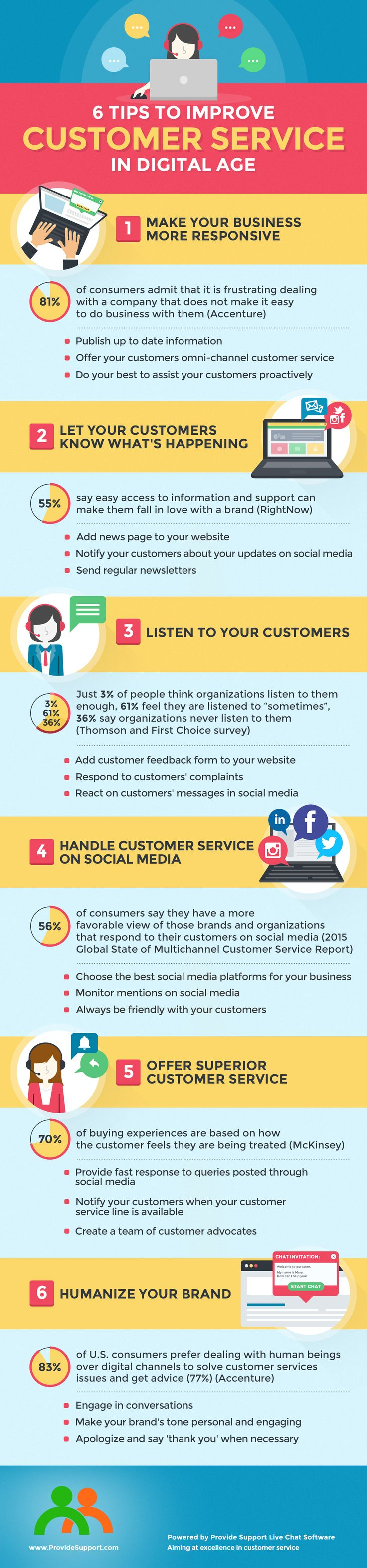 6 Tips to Improve Customer Service in Digital Age (Infographic): http://www.providesupport.com/blog/6-tips-to-improve-customer-service-in-digital-age/ #customerservice #nfographic