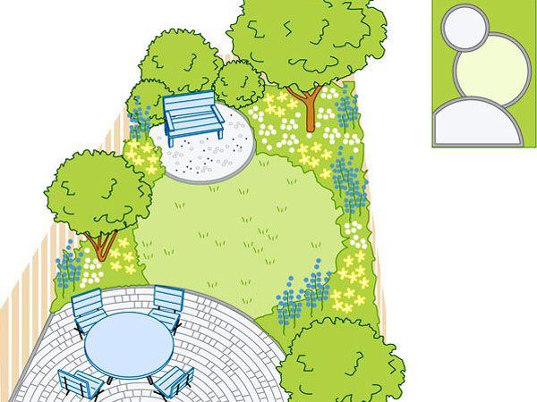 vier ideen f r kleine g rten gardens landscape designs and balcony gardening. Black Bedroom Furniture Sets. Home Design Ideas