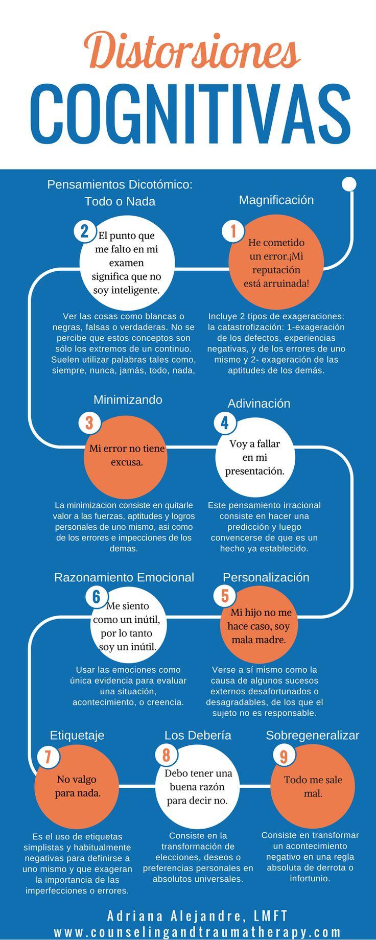 9 Tipos de Distorsiones Cognitivas. Adriana Alejandre, psicoterapeuta de adultos y adolecentes