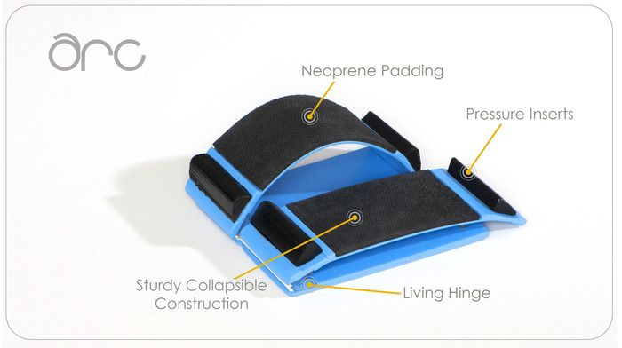 The ARC: A safe and portable solution for neck soreness by Verve — Kickstarter