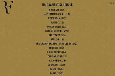 Roger Federer will play only Roland Garros in clay season 2016 | Extreme Tennis