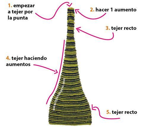 Cómo tejer un gorro de elfo o duende a crochet (crochet elf hat)                                                                                                                                                                                 Más