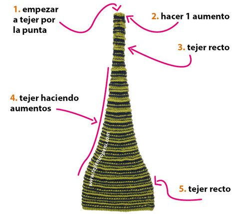 Cómo tejer un gorro de elfo o duende a crochet (crochet elf hat)