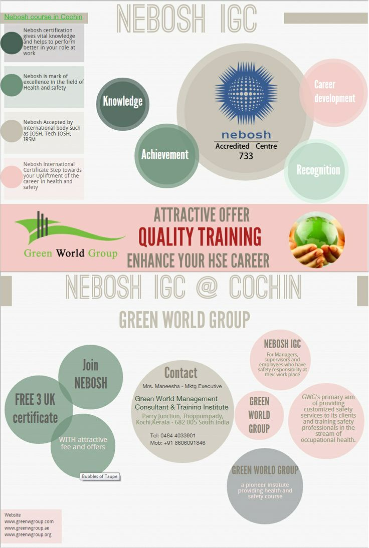 16 best green world group kerala images on pinterest kerala green world group offers for nebosh course in cochin kerala with iosh ms and 3 xflitez Choice Image