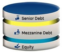 Mezzanine Debt – Mezzanine Debt Financing #debt #usa http://debt.nef2.com/mezzanine-debt-mezzanine-debt-financing-debt-usa/  #debt financing # Mezzanine Debt Mezzanine Debt is provided by independent funds, on EBITDA multiple basis. It stands behind the senior debt. It is unsecured by assets and does not require a personal guarantee. This layer carries significantly more risk than senior debt. It is generally priced at 20% per annum. The mezzanine provider charges interest of approximately…