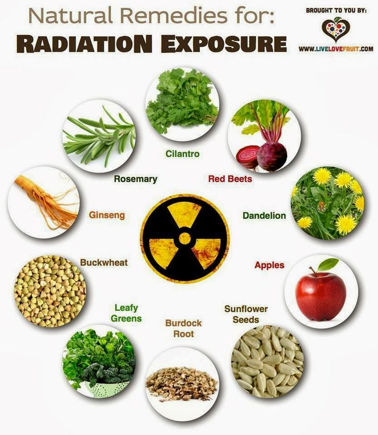 Natural Remedies For Radiation Side Effects