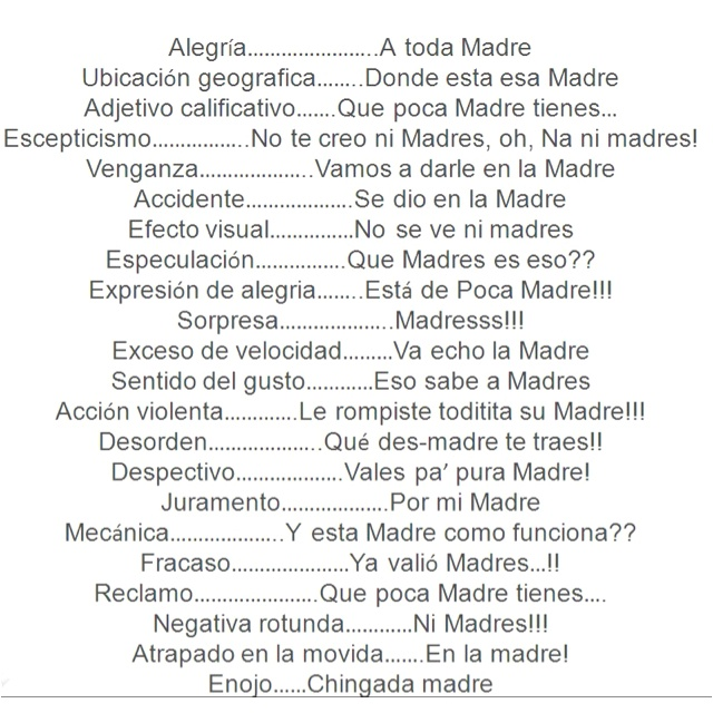 "Usos mexicanos de la palabra ""Madre"": Popurri Vario, Mexicana Pura, The Word, Lol Lol, Mother, Palabra Madr, Mexican, Vario Pin, The Madr"